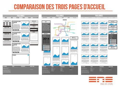 Comparaison des pages d'accueil des trois scénarios proposés