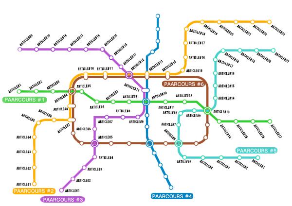 Image d'un plan de réseau ferré