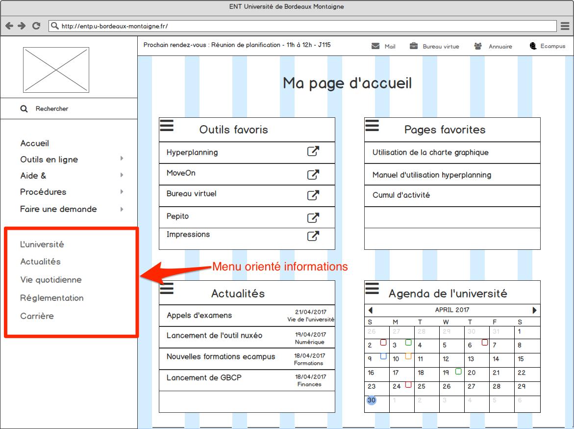 Maquette filaire présentant le menu de navigation orienté recherche d'information encadré en rouge.